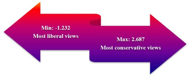 NRS blog figure 1